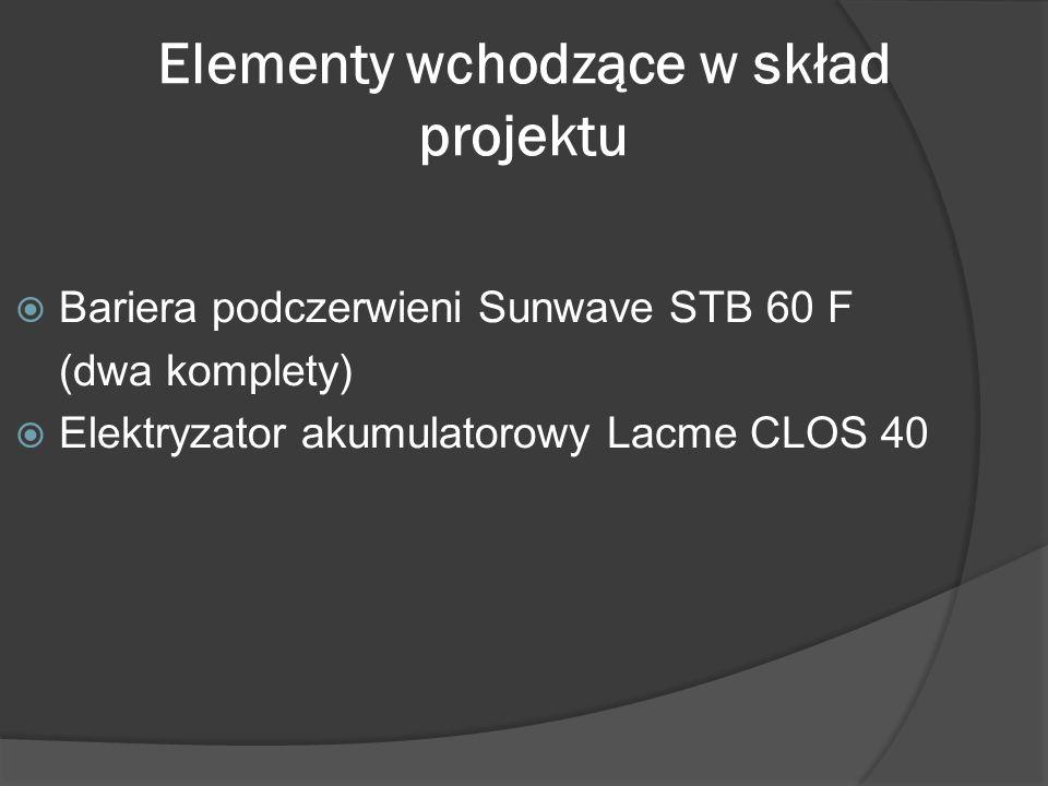 Elementy wchodzące w skład projektu