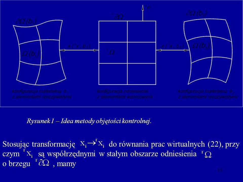 Rysunek 1 – Idea metody objętości kontrolnej.
