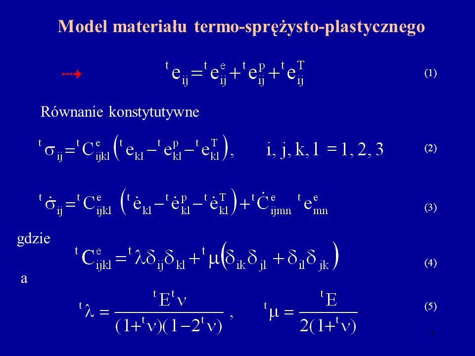 Model materiału termo-sprężysto-plastycznego