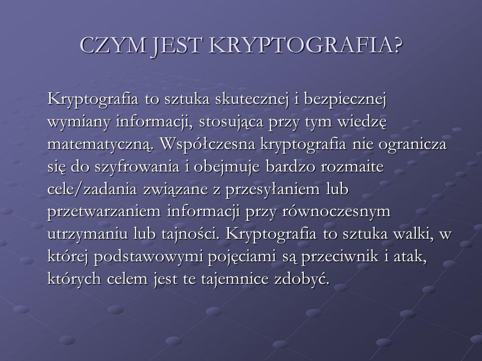 CZYM JEST KRYPTOGRAFIA