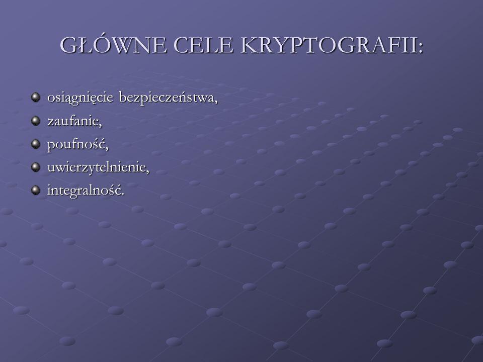 GŁÓWNE CELE KRYPTOGRAFII: