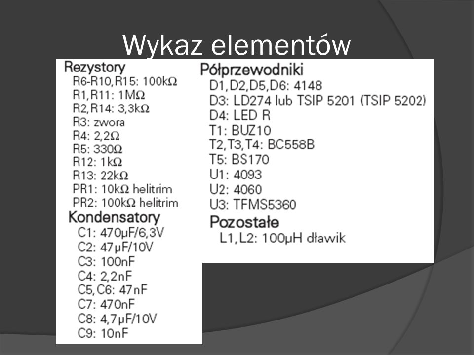 Wykaz elementów
