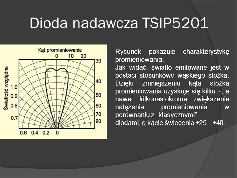 Dioda nadawcza TSIP5201 Rysunek pokazuje charakterystykę promieniowania.