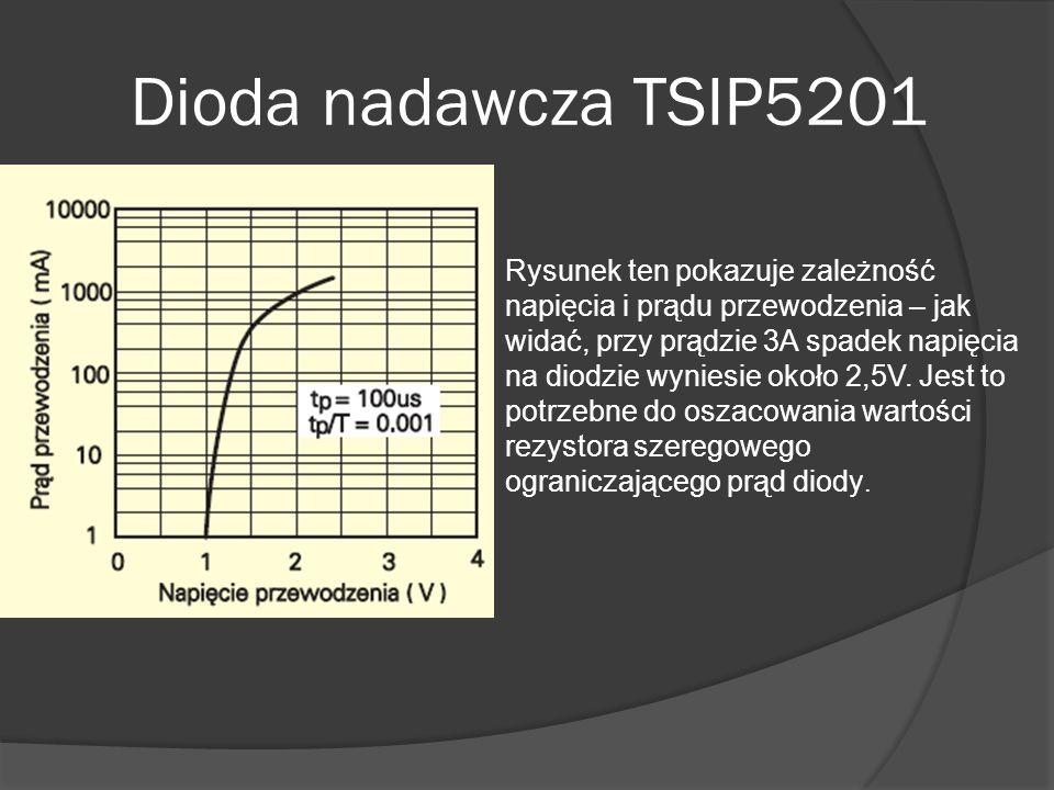Dioda nadawcza TSIP5201
