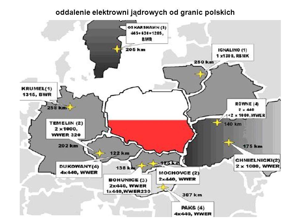 oddalenie elektrowni jądrowych od granic polskich