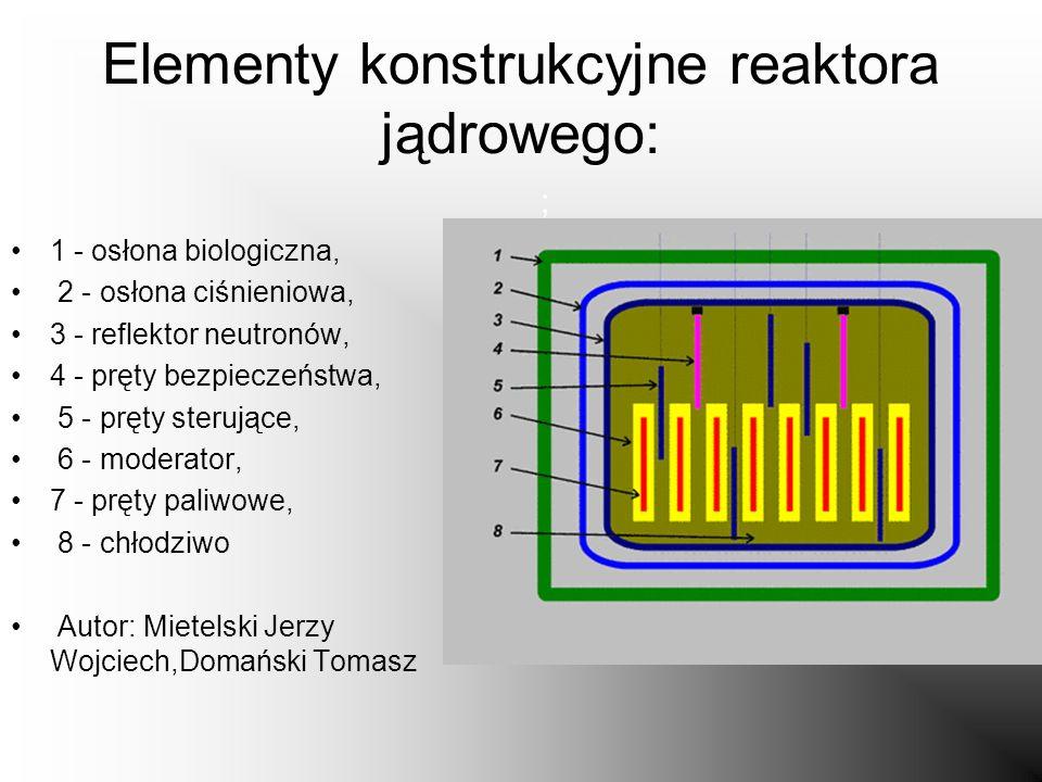 Elementy konstrukcyjne reaktora jądrowego: