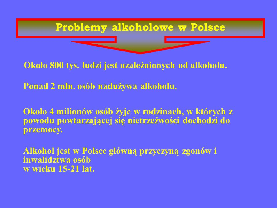 Problemy alkoholowe w Polsce