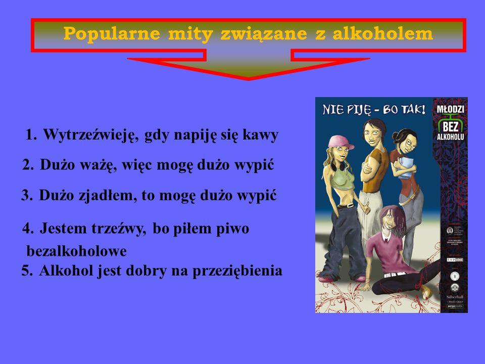 Popularne mity związane z alkoholem