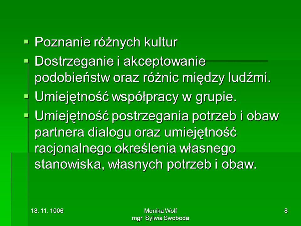 Monika Wolf mgr Sylwia Swoboda
