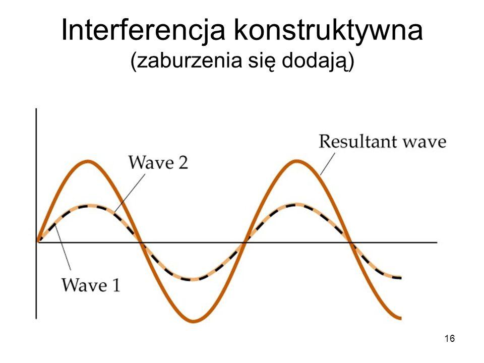Interferencja konstruktywna (zaburzenia się dodają)