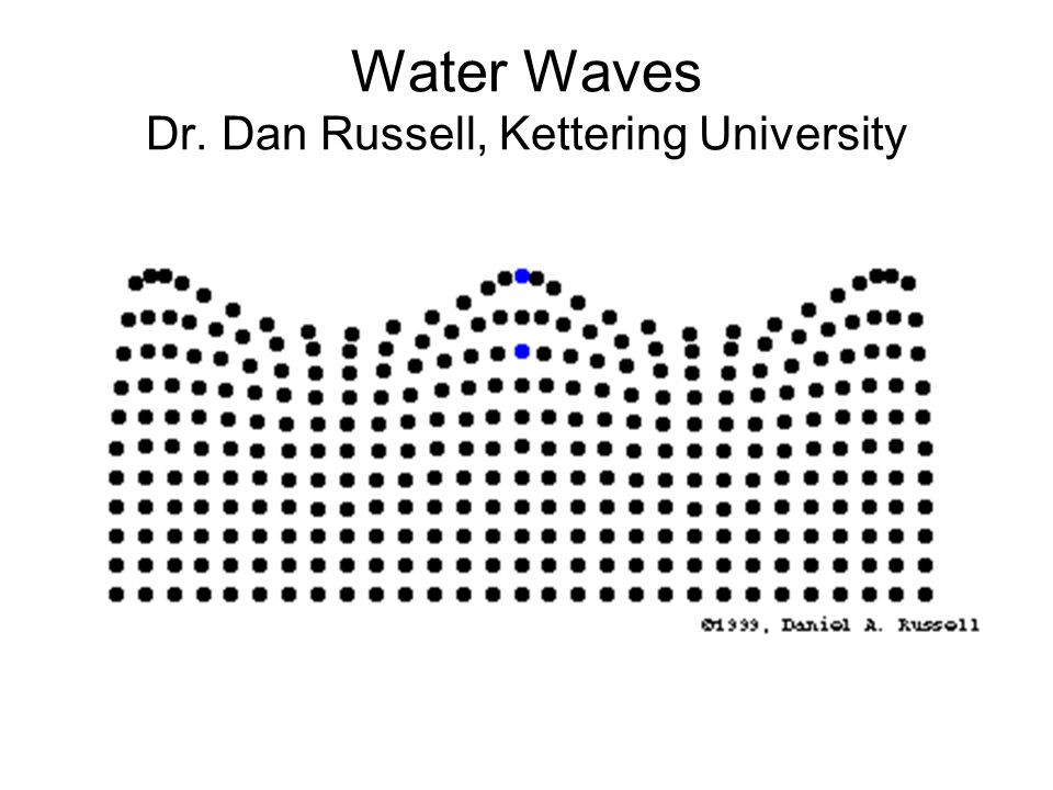 Water Waves Dr. Dan Russell, Kettering University