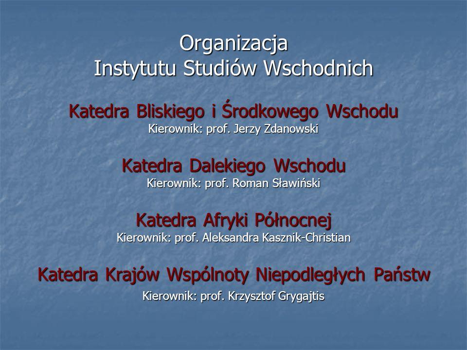 Organizacja Instytutu Studiów Wschodnich