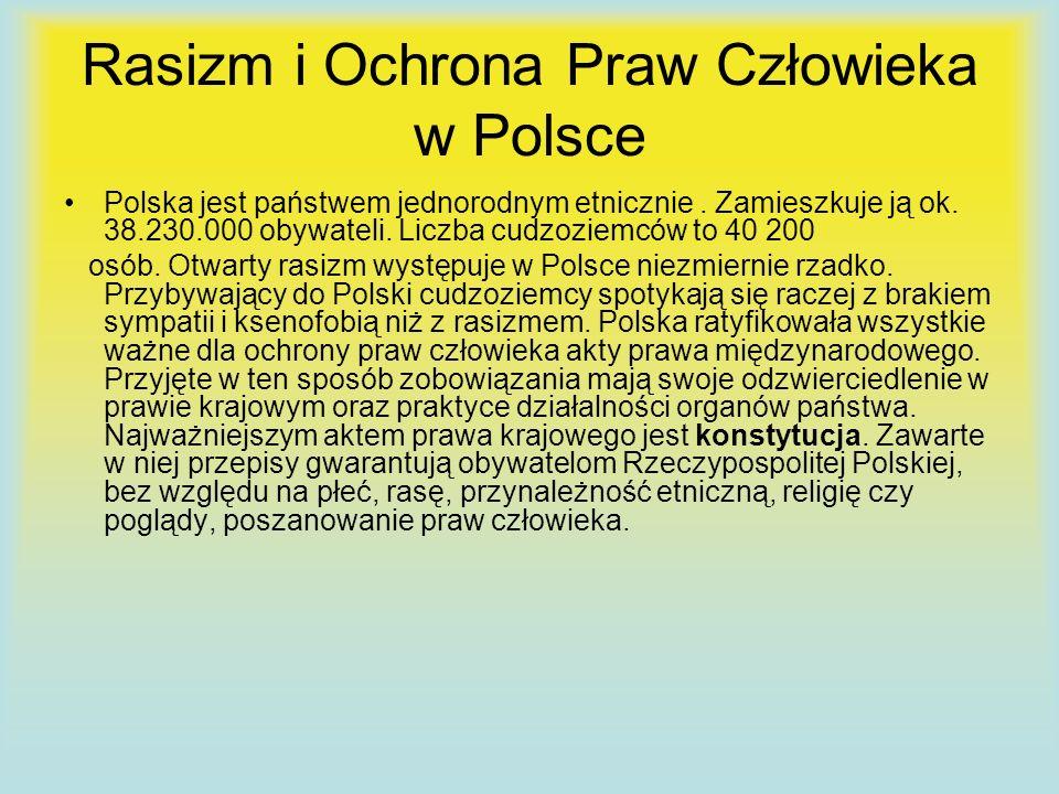 Rasizm i Ochrona Praw Człowieka w Polsce