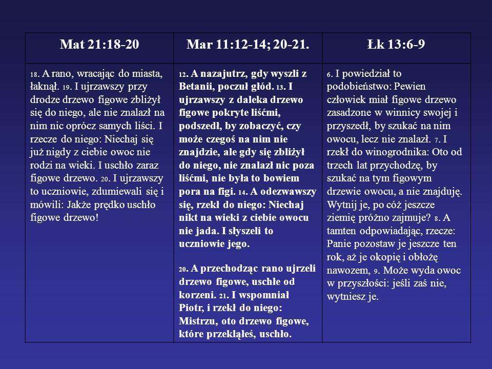 Mat 21:18-20 Mar 11:12-14; 20-21. Łk 13:6-9.