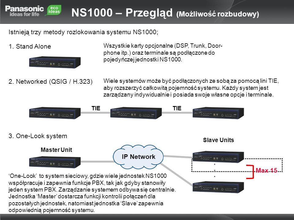 NS1000 – Przegląd (Możliwość rozbudowy)