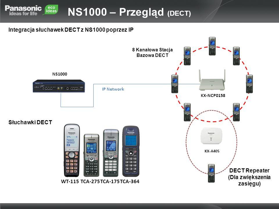 8 Kanałowa Stacja Bazowa DECT DECT Repeater (Dla zwiększenia zasięgu)