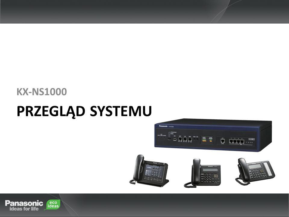 KX-NS1000 PRZEGLĄD SYSTEMU