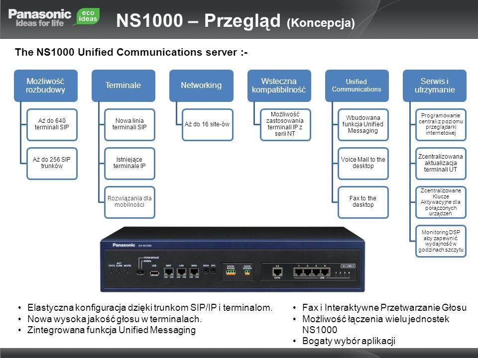 NS1000 – Przegląd (Koncepcja)