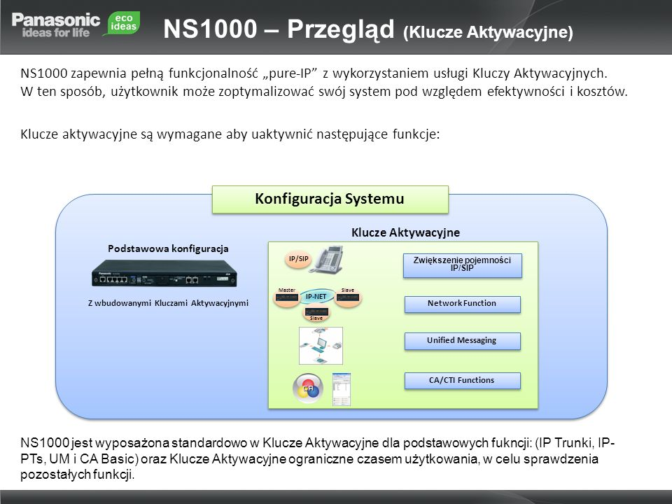NS1000 – Przegląd (Klucze Aktywacyjne)