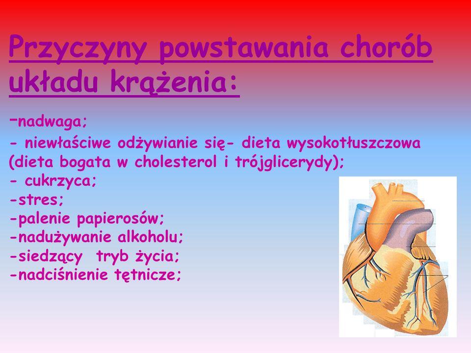 Przyczyny powstawania chorób układu krążenia: -nadwaga; - niewłaściwe odżywianie się- dieta wysokotłuszczowa (dieta bogata w cholesterol i trójglicerydy); - cukrzyca; -stres; -palenie papierosów; -nadużywanie alkoholu; -siedzący tryb życia; -nadciśnienie tętnicze;