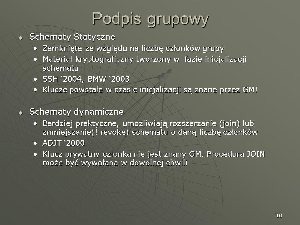 Podpis grupowy Schematy Statyczne Schematy dynamiczne