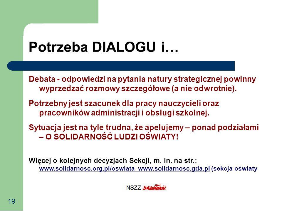 Potrzeba DIALOGU i… Debata - odpowiedzi na pytania natury strategicznej powinny wyprzedzać rozmowy szczegółowe (a nie odwrotnie).