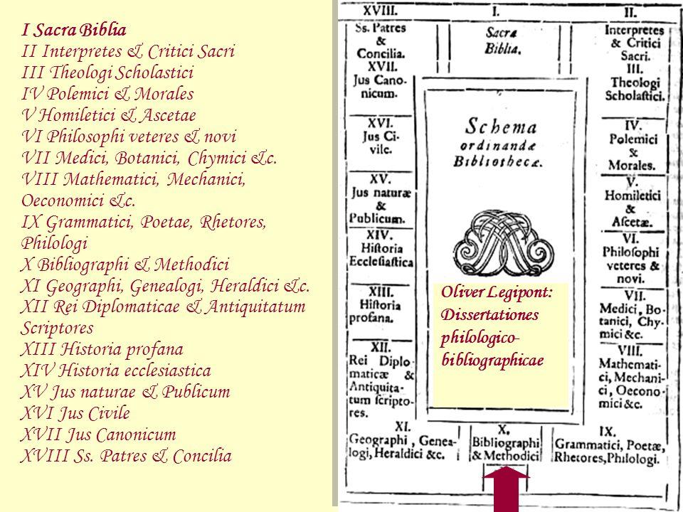 II Interpretes & Critici Sacri III Theologi Scholastici
