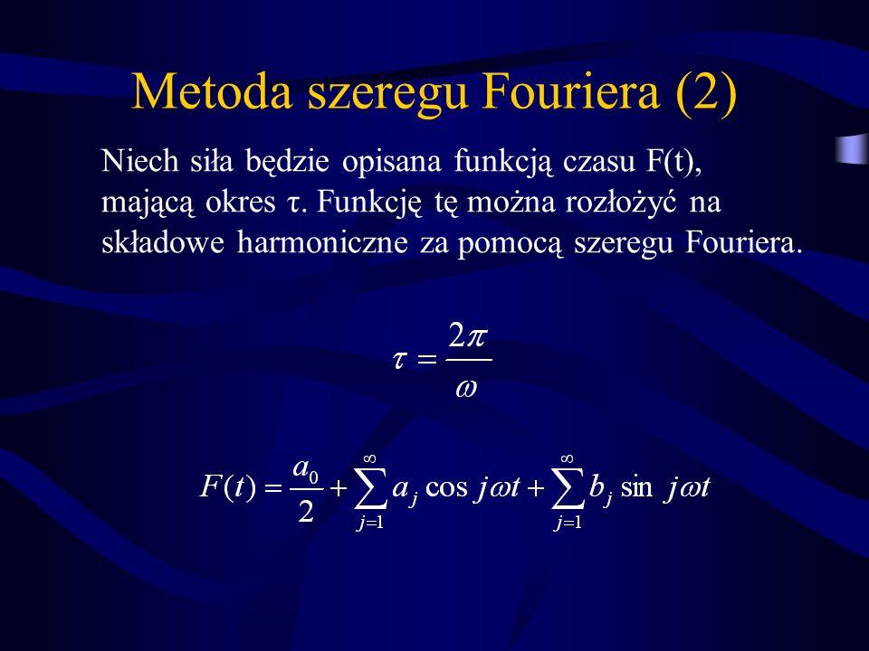 Metoda szeregu Fouriera (2)
