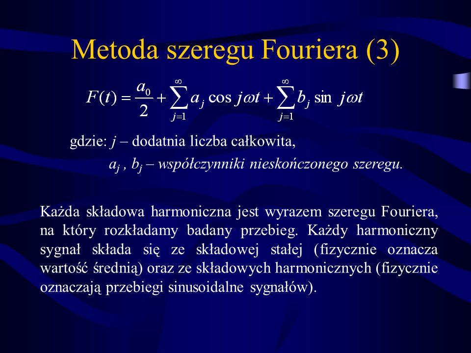 Metoda szeregu Fouriera (3)