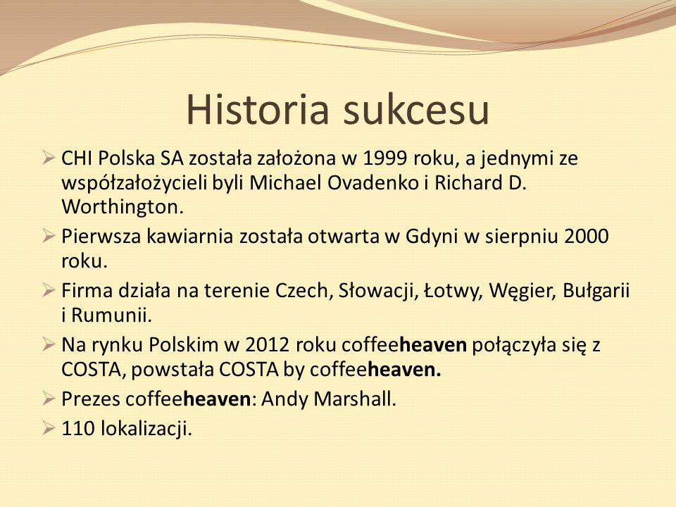 Historia sukcesuCHI Polska SA została założona w 1999 roku, a jednymi ze współzałożycieli byli Michael Ovadenko i Richard D. Worthington.