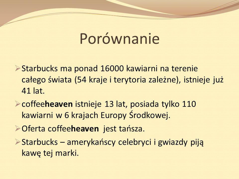 PorównanieStarbucks ma ponad 16000 kawiarni na terenie całego świata (54 kraje i terytoria zależne), istnieje już 41 lat.