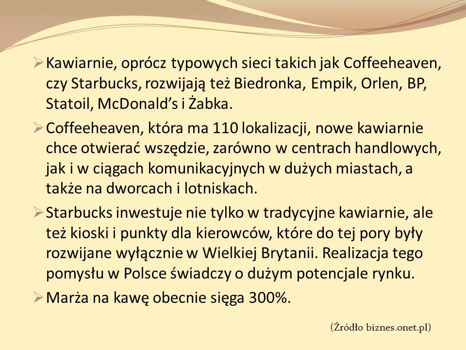 Marża na kawę obecnie sięga 300%.