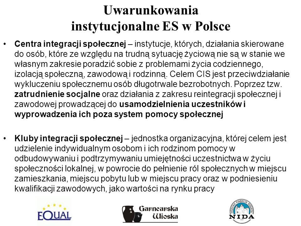 Uwarunkowania instytucjonalne ES w Polsce