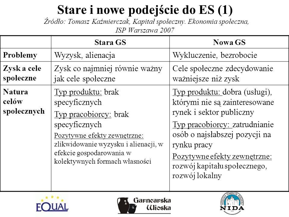 Stare i nowe podejście do ES (1) Źródło: Tomasz Kaźmierczak, Kapitał społeczny. Ekonomia społeczna, ISP Warszawa 2007