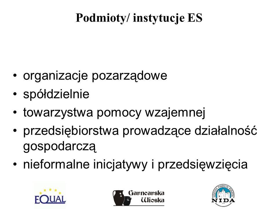 Podmioty/ instytucje ES
