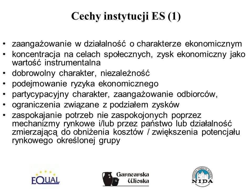 Cechy instytucji ES (1)zaangażowanie w działalność o charakterze ekonomicznym.