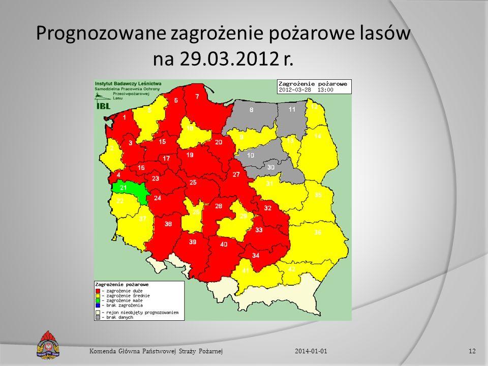 Prognozowane zagrożenie pożarowe lasów na 29.03.2012 r.