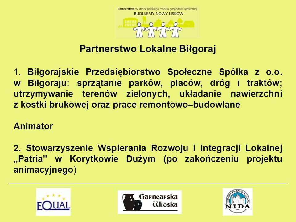 Partnerstwo Lokalne Biłgoraj