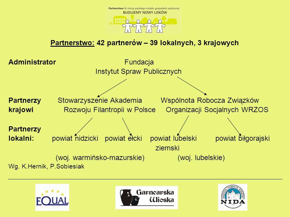 Partnerstwo: 42 partnerów – 39 lokalnych, 3 krajowych