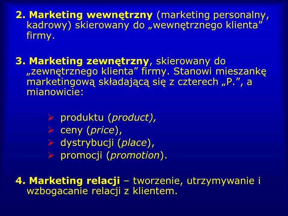 """2. Marketing wewnętrzny (marketing personalny, kadrowy) skierowany do """"wewnętrznego klienta firmy."""