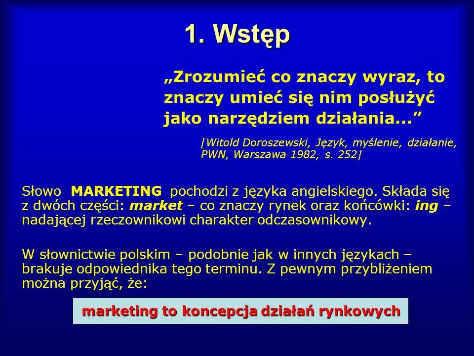 marketing to koncepcja działań rynkowych