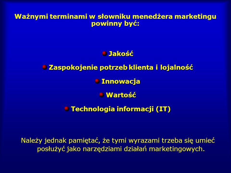 Ważnymi terminami w słowniku menedżera marketingu powinny być: