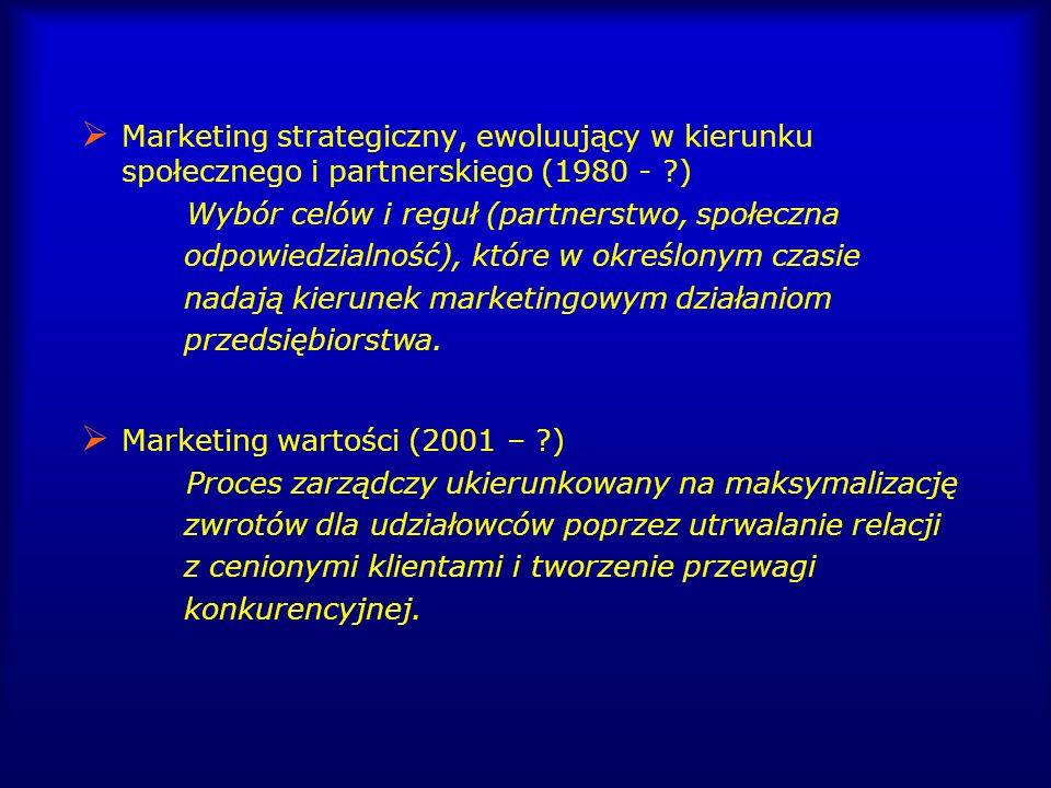 Marketing strategiczny, ewoluujący w kierunku społecznego i partnerskiego (1980 - )
