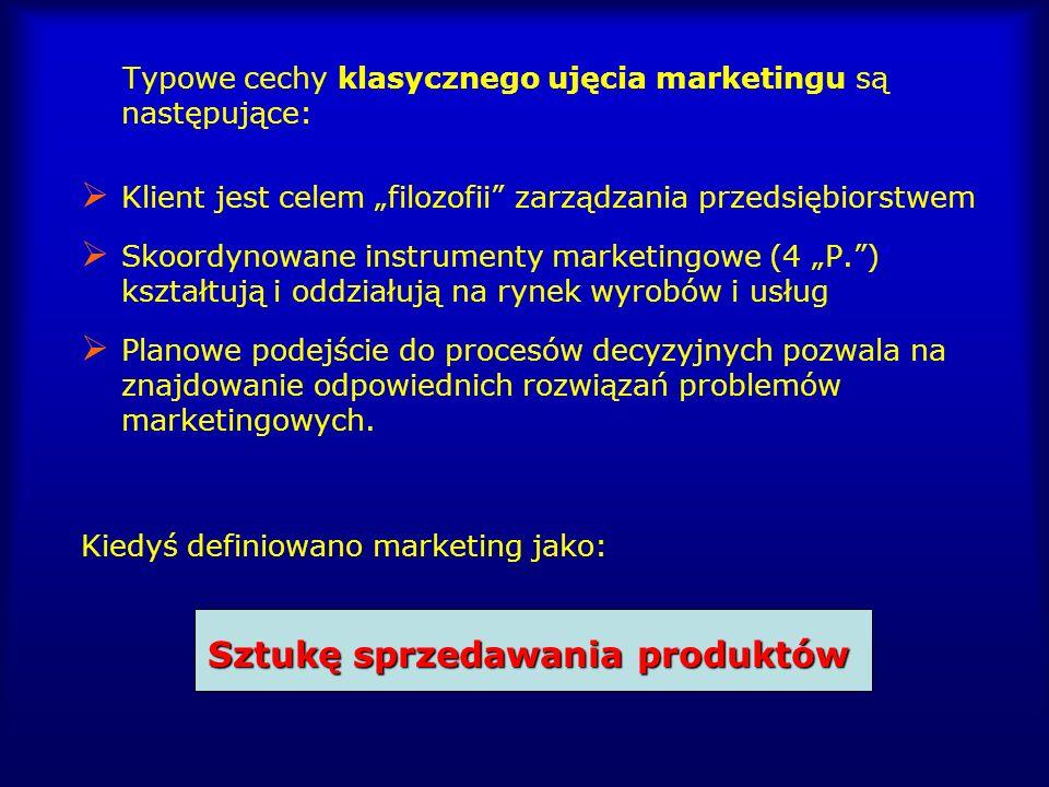 Sztukę sprzedawania produktów