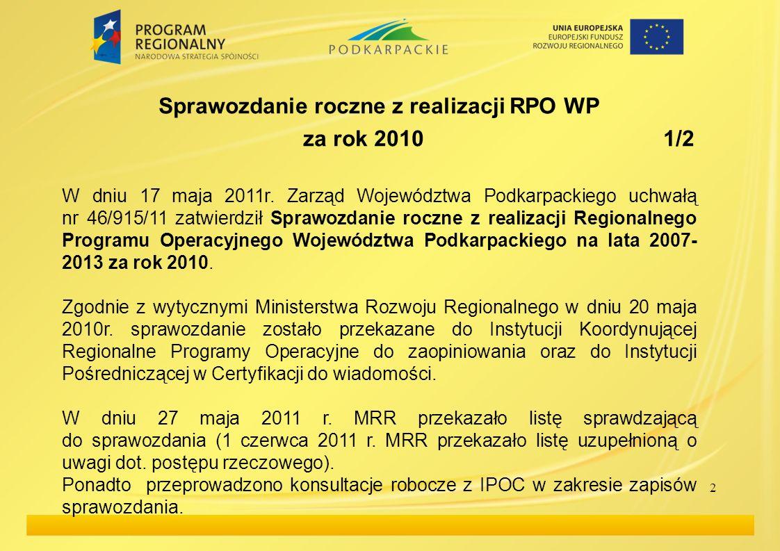 Sprawozdanie roczne z realizacji RPO WP