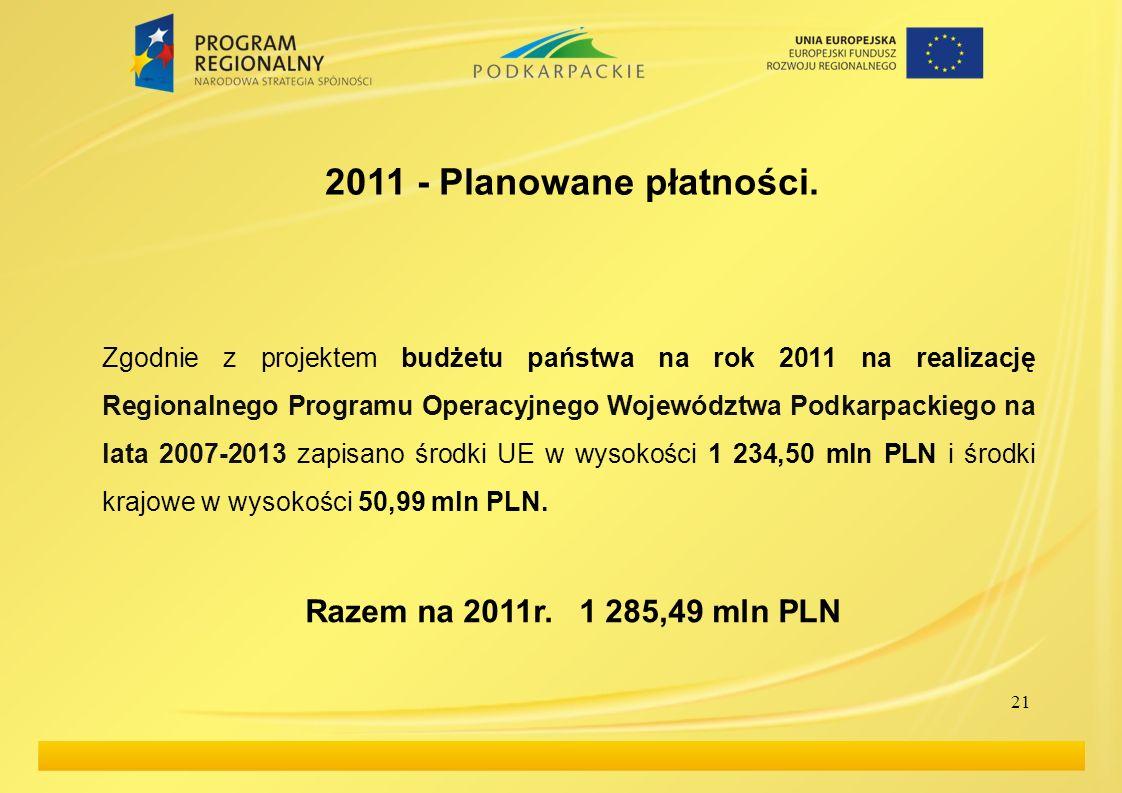 2011 - Planowane płatności. Razem na 2011r. 1 285,49 mln PLN