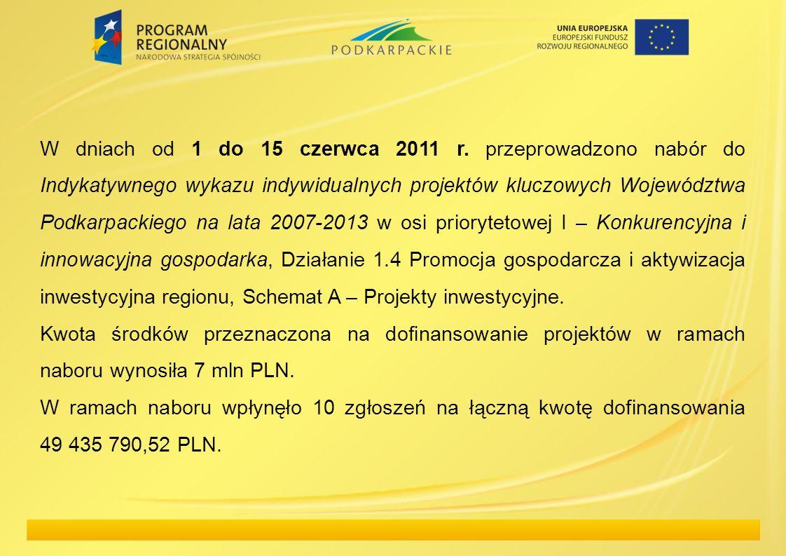 W dniach od 1 do 15 czerwca 2011 r. przeprowadzono nabór do Indykatywnego wykazu indywidualnych projektów kluczowych Województwa Podkarpackiego na lata 2007-2013 w osi priorytetowej I – Konkurencyjna i innowacyjna gospodarka, Działanie 1.4 Promocja gospodarcza i aktywizacja inwestycyjna regionu, Schemat A – Projekty inwestycyjne.
