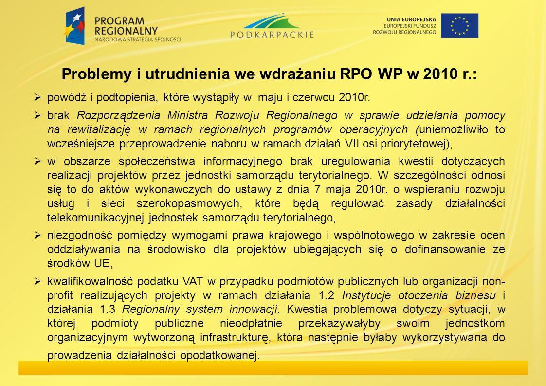 Problemy i utrudnienia we wdrażaniu RPO WP w 2010 r.: