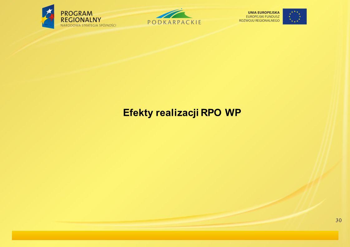 Efekty realizacji RPO WP