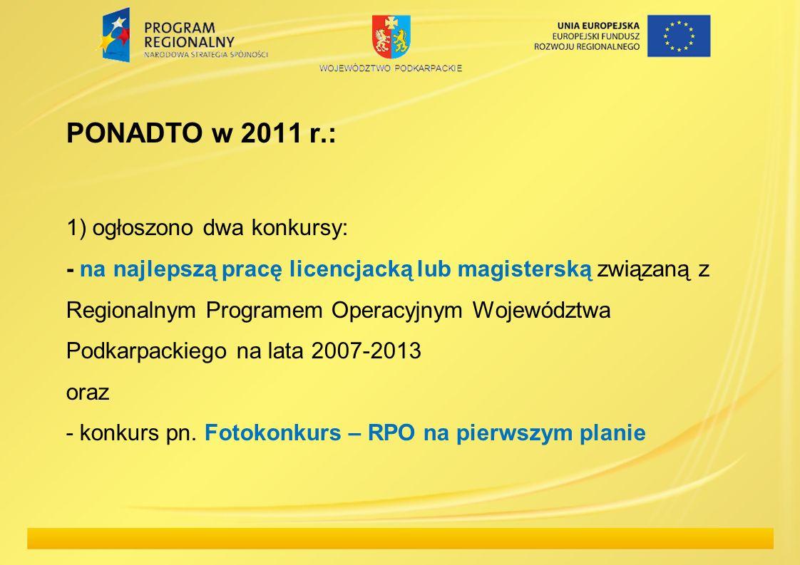 PONADTO w 2011 r.: 1) ogłoszono dwa konkursy: - na najlepszą pracę licencjacką lub magisterską związaną z Regionalnym Programem Operacyjnym Województwa Podkarpackiego na lata 2007-2013 oraz - konkurs pn.